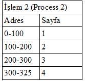 islem2